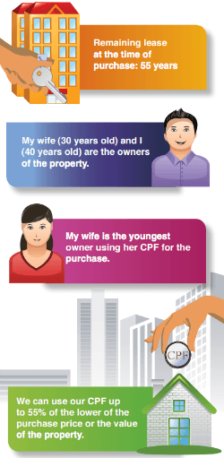 Get the most out of your cpf housing grants! Part 2: dbss flats.
